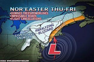 Hurricane Blizzard